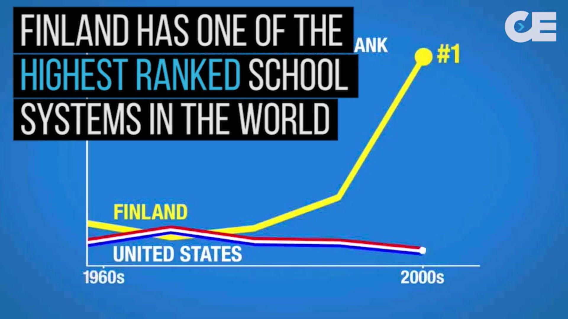 finlands education system essay