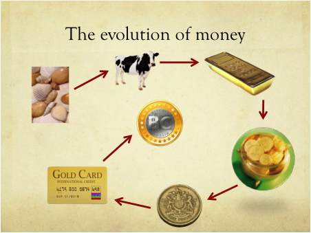 the evolution of our monetary system
