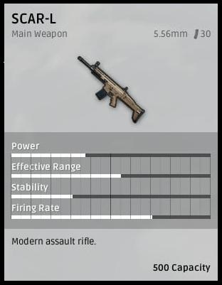 Senjata AR pubg Scar-L