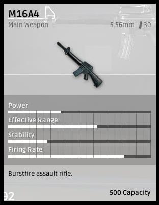 Pubg Senjata M16