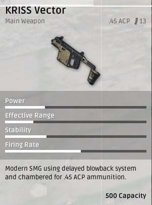 PUBG senjata vector